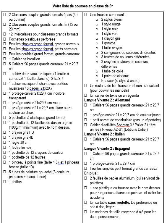 Ribierea coll ge alphonse daudet - Liste de courses indispensable ...